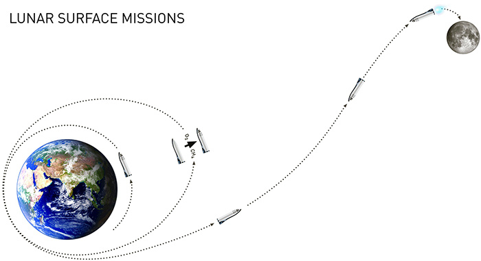 Spacex plan figure13