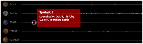 Sputnik Legacy