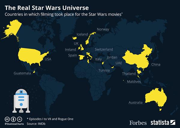 Star wars statista universo