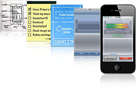 Cómo iniciarse en el desarrollo de aplicaciones para iPhone y iPad