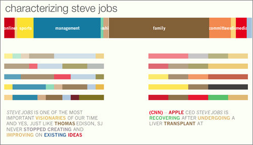 Steve-Jobs-Persona