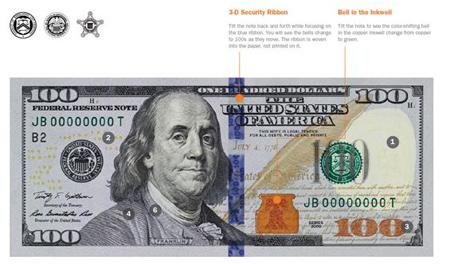 El «superdólar»: así será el nuevo billete de 100 dólares
