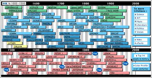 Tabla-Historia-2