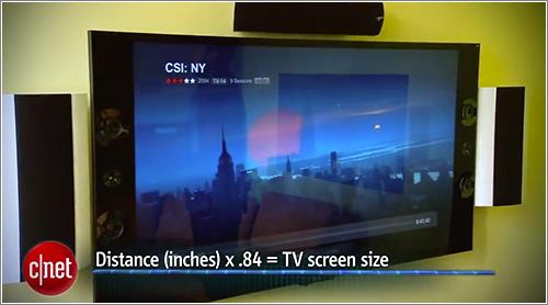 Cu l es el tama o ptimo para un televisor nuevo seg n la - Tamano televisor distancia ...