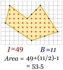 Teorema-De-Pick-2