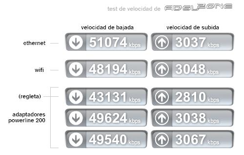 test-netgear-powerline.jpg