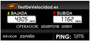 Test Velocidad Módem K3715 Vodafone