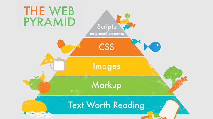 The-Web-Pyramid