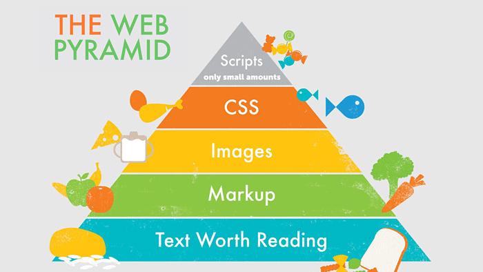 The-Web-Pyramid