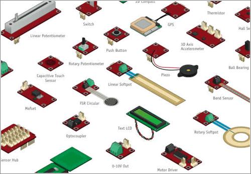 TinkerKit, un kit para crear prototipos de computación física