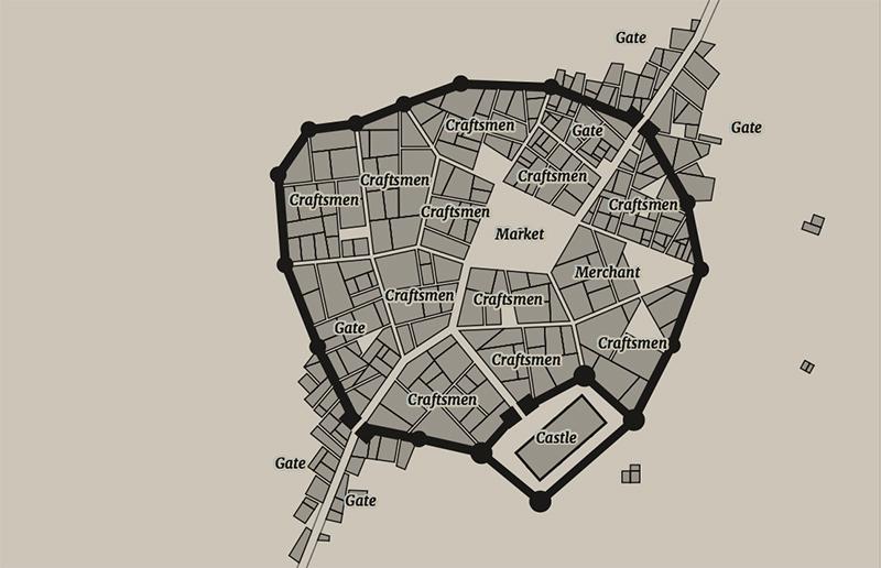 Town generator mapa medieval