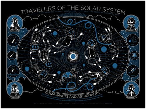 Travelers-Ss