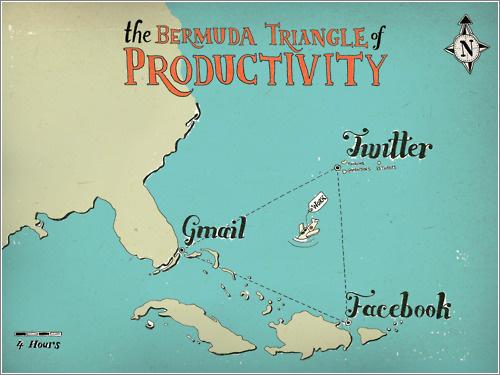 El Triángulo de las Bermudas de la productividad / Fuchsia Macaree @ Tumblr
