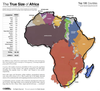 True-Size-Africa