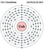 Un nuevo elemento de la tabla periódica, el número 112