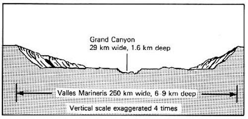 valles-marineris-vs-gran-canyon.png
