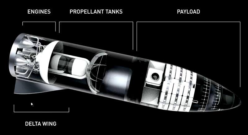 Vehiculo espacial bfr spacex 2b