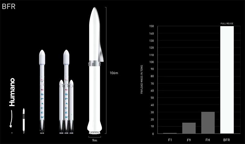 Vehiculo espacial bfr spacex