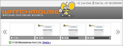 WatchMouse: un sistema de vigilancia de sitios web muy completo