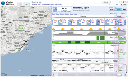 WeatherSpark: cantidades ingentes de datos para frikis de la meteorología