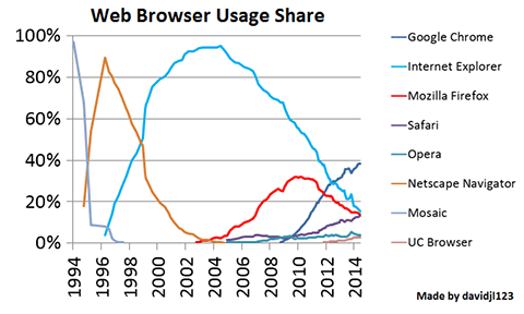 Web-Browser-20Y
