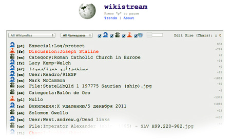 Wikistream