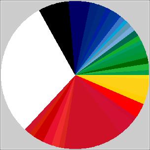 World Flag / Todos los colores