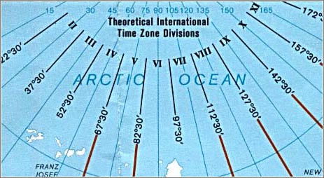 Zona-Teorica