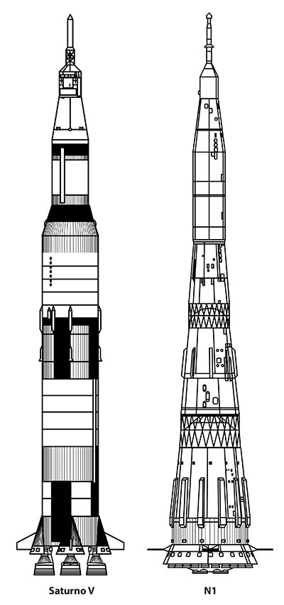 SaturnV vs N1