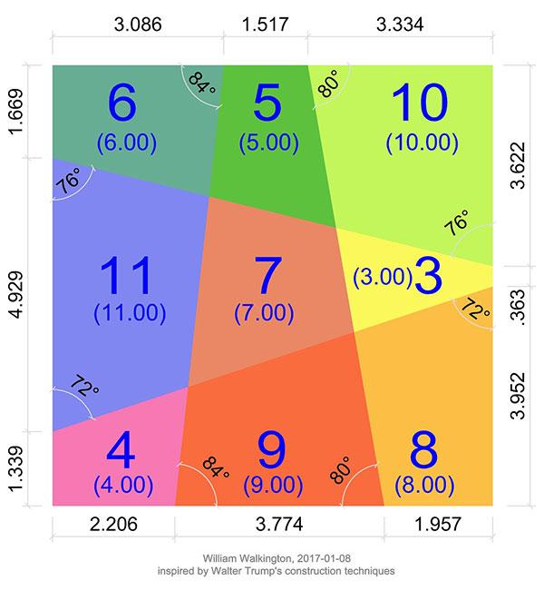 Walkington linear area magic square 2 170108 colours