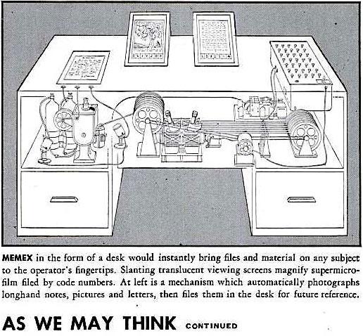 As we may think…