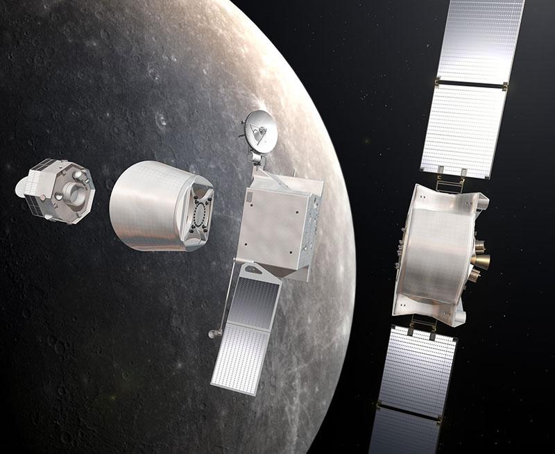 Los cinco componentes de la misión BepiColombo
