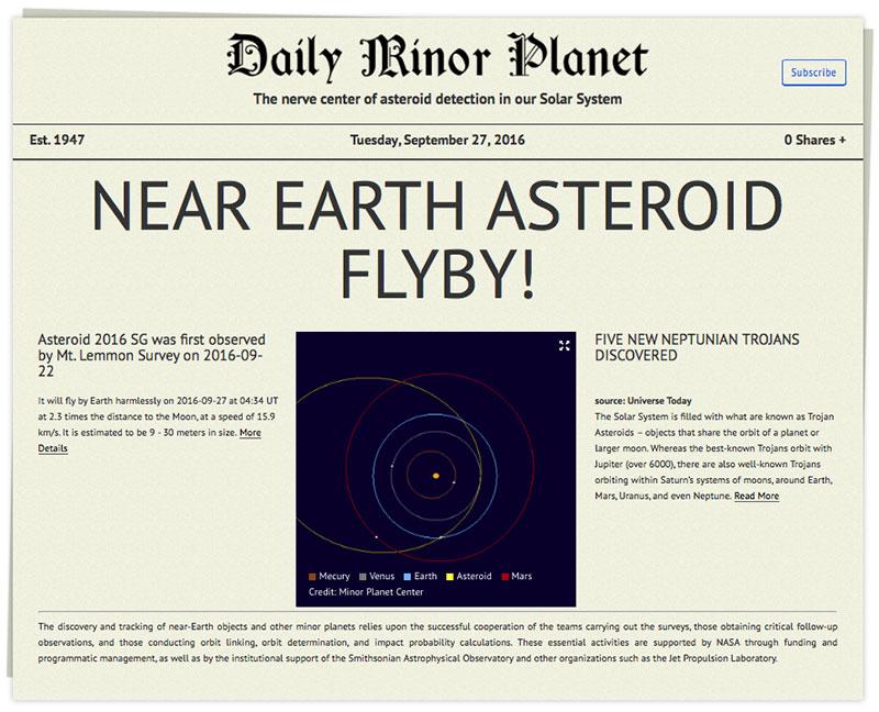 Daily Minor Planet del 27 de septiembre de 2016