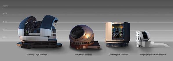 El ELT y otros telescopios