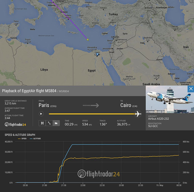 El MS804 en FlightRadar