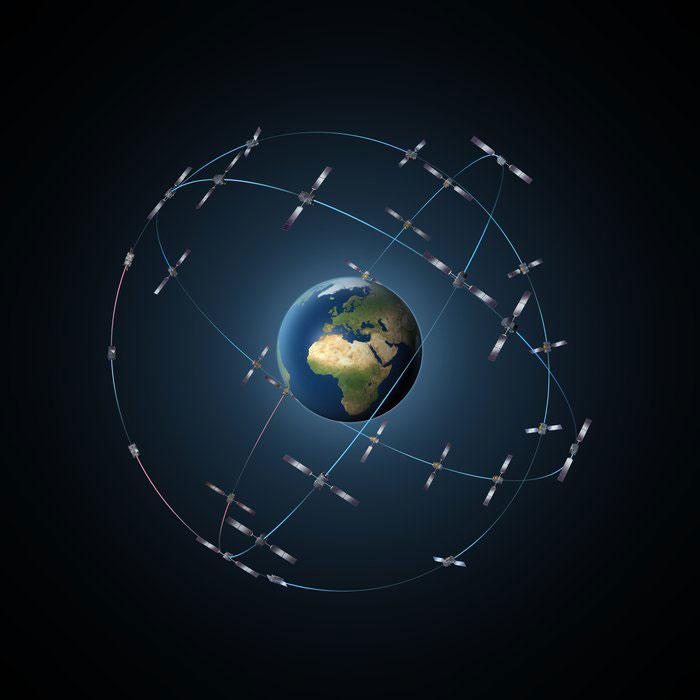 Planos orbitales del sistema Galileo