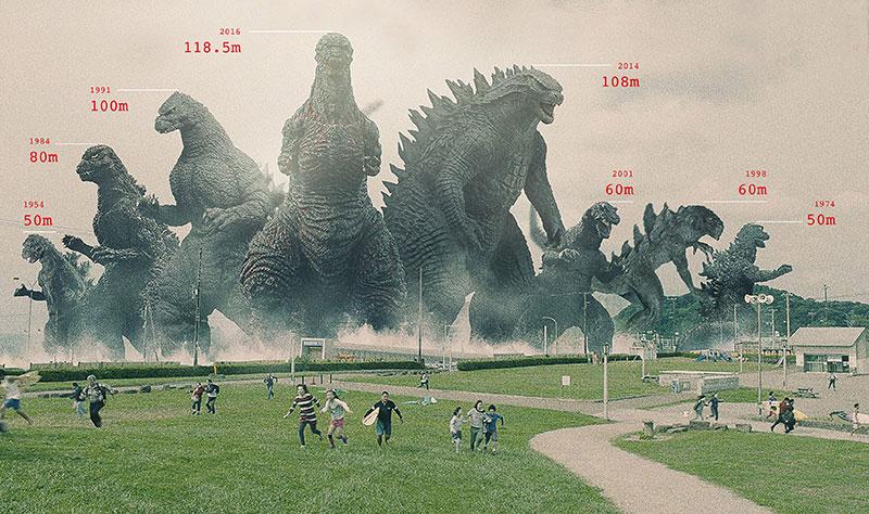 Tamaños de los varios Godzillas