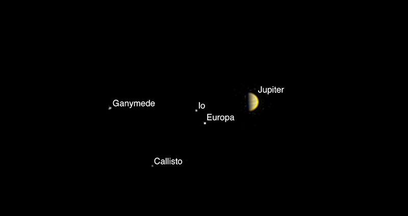 Júpiter y las lunas galileanas vistas por la JunoCam