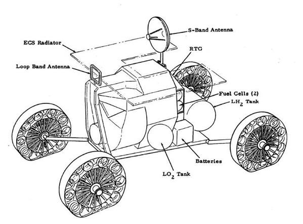 Un módulo lunar convertido en laboratorio móvil