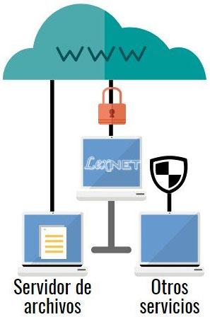 Sale a la luz otro grave agujero de seguridad relacionado con LexNet