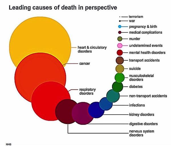 Lo que nos mata, actualizado por Jason Pollock
