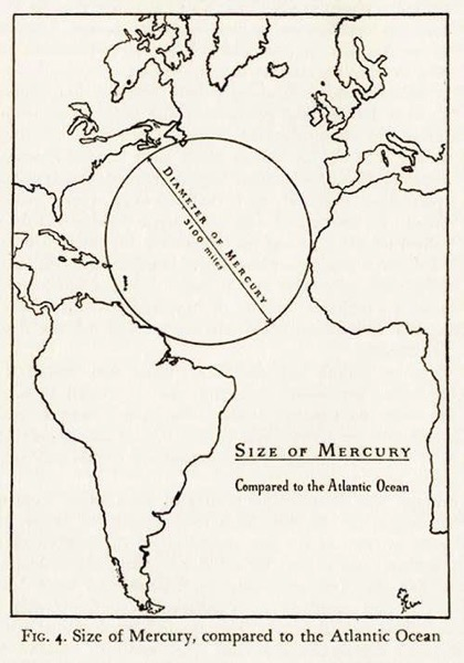 Mercurio en el Atlántico