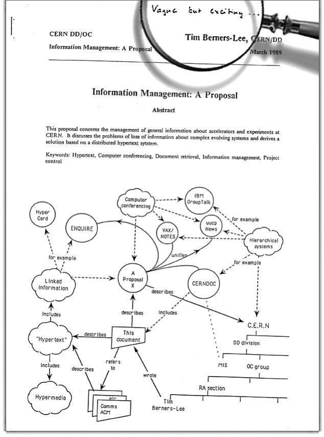 Portada de la propuesta de Tim Berners-Lee