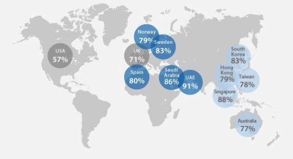 Los 10 mercados con más penetración de smartphones